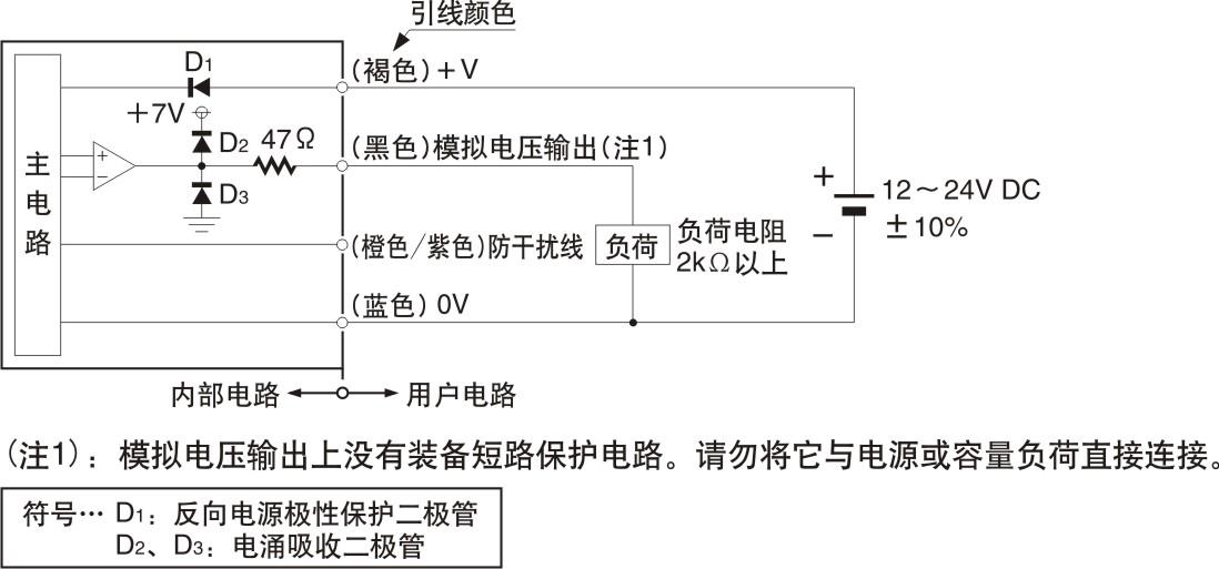 模拟信号光纤放大器接线图