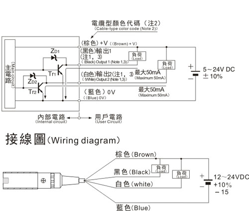 Photocell wiring diagram no nc photocell sensor wiring jzgreentown photoelectric switch wiring diagram reflector wiring cheapraybanclubmaster Images