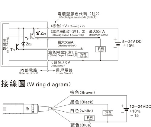 photoelectric switch wiring diagram photoelectric photoelectric switch wiring diagram wiring diagram and schematic on photoelectric switch wiring diagram
