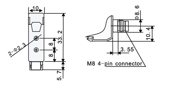 simple design model ff