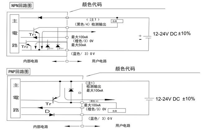 FF-12_输出回路图