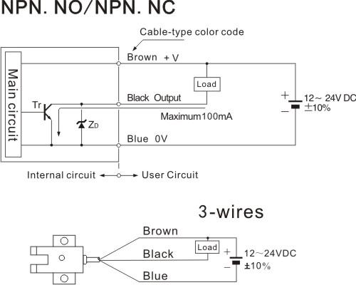 FC-spx200 series Small U shape photo sensors|Area sensor ... on