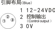 DR12-S连接器引脚分布