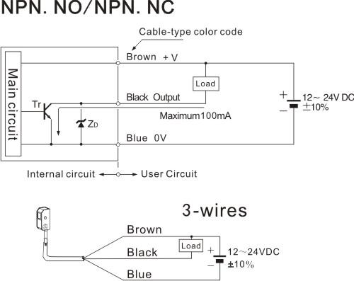 PJ Series small infrared sensors|Rail Power Supplies|sensors ...