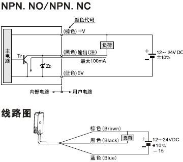 嘉准微型光电开关-fpj系列