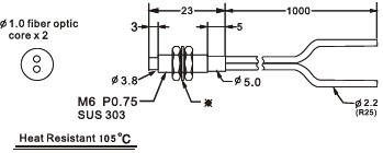 耐高温光纤管FFRH-610